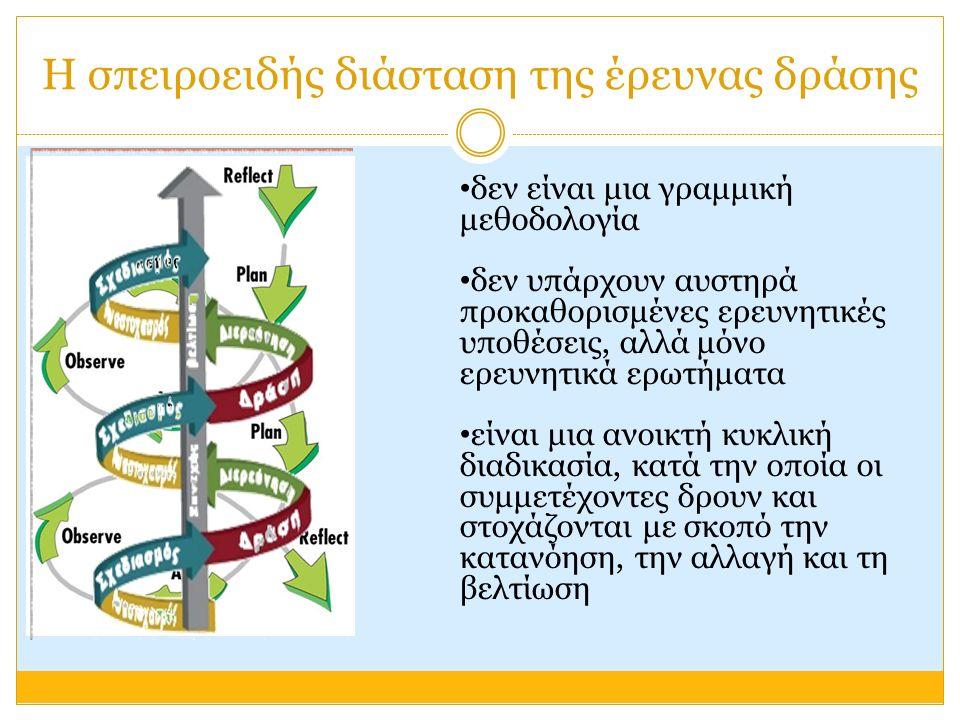 Η σπειροειδής διάσταση της έρευνας δράσης δεν είναι μια γραμμική μεθοδολογία δεν υπάρχουν αυστηρά προκαθορισμένες ερευνητικές υποθέσεις, αλλά μόνο ερευνητικά ερωτήματα είναι μια ανοικτή κυκλική διαδικασία, κατά την οποία οι συμμετέχοντες δρουν και στοχάζονται με σκοπό την κατανόηση, την αλλαγή και τη βελτίωση