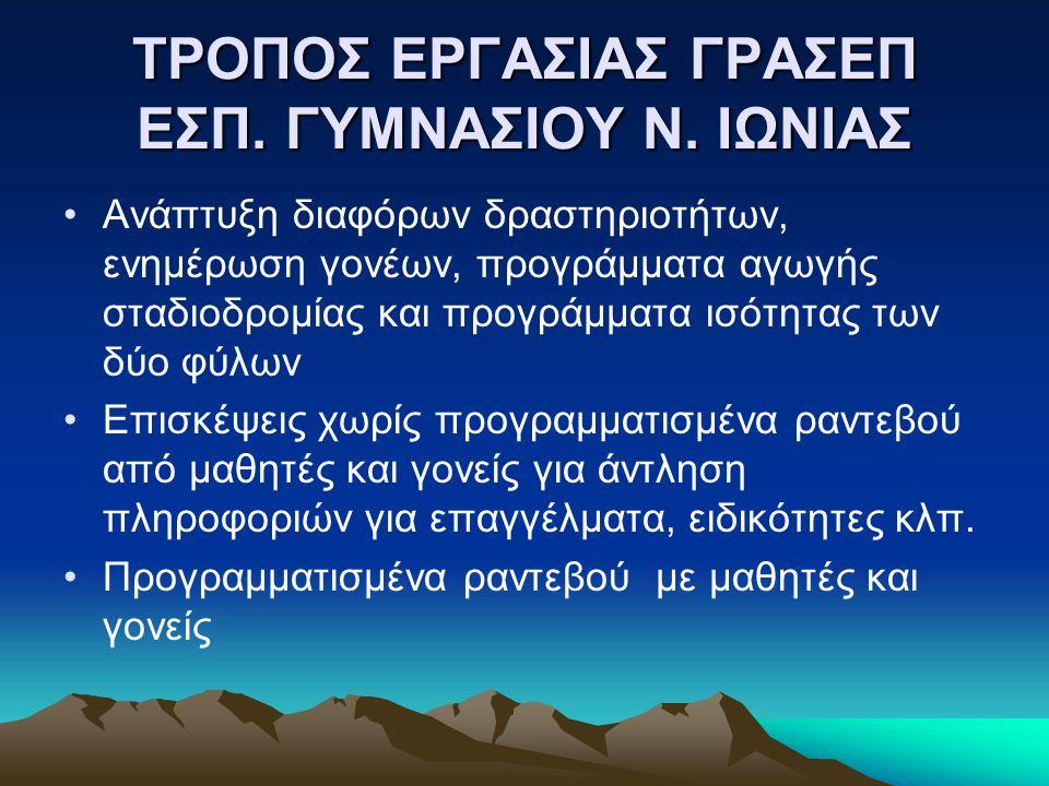 ΤΡΟΠΟΣ ΕΡΓΑΣΙΑΣ ΓΡΑΣΕΠ ΕΣΠ. ΓΥΜΝΑΣΙΟΥ Ν.