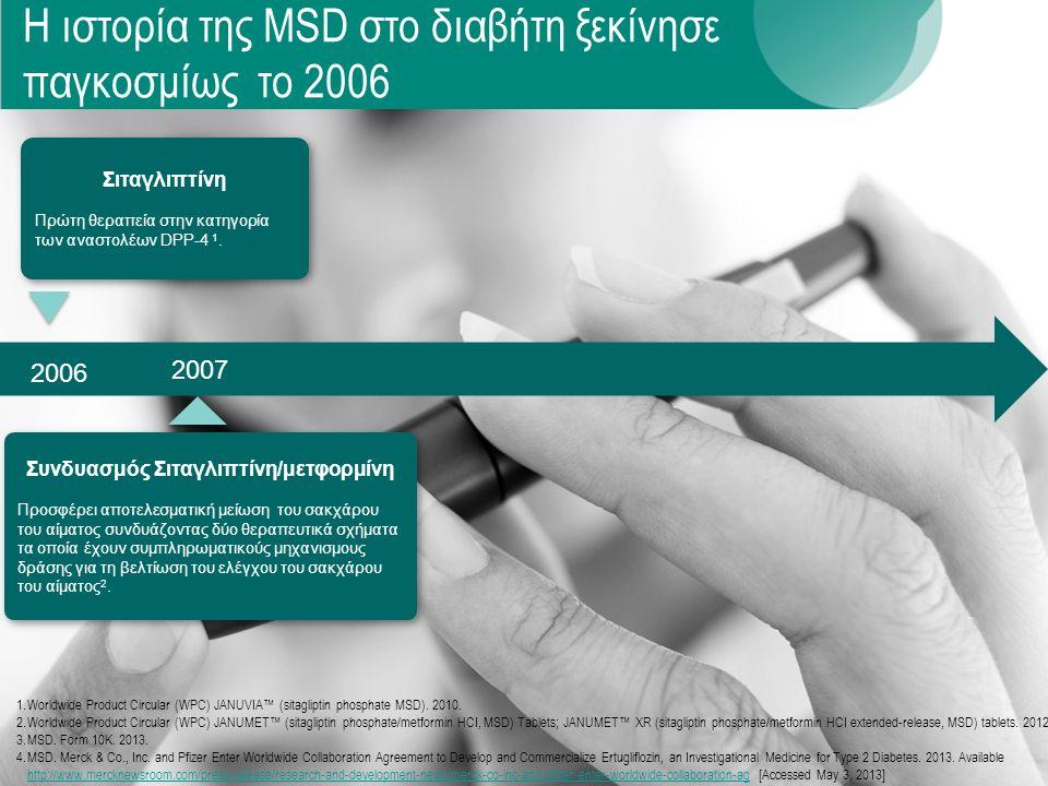 2006 2007 Σιταγλιπτίνη Πρώτη θεραπεία στην κατηγορία των αναστολέων DPP-4 1.