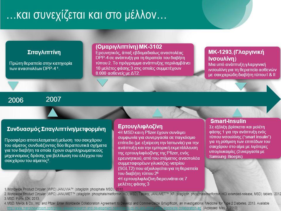 2006 2007 …και συνεχίζεται και στο μέλλον… (Ομαριγλιπτίνη) MK-3102 Ερευνητικός, άπαξ εβδομαδιαίως αναστολέας DPP-4 σε ανάπτυξη για τη θεραπεία του διαβήτη τύπου 2.