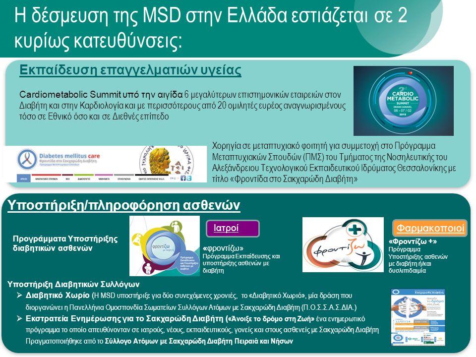 H δέσμευση της MSD στην Ελλάδα εστιάζεται σε 2 κυρίως κατευθύνσεις: «φροντίζω» Πόγραμμα Εκπαίδευσης και υποστήριξης ασθενών με διαβήτη «Φροντίζω +» Πρόγραμμα Υποστήριξης ασθενών με διαβήτη ή/και δυσλιπιδαιμία Εκπαίδευση επαγγελματιών υγείας Cardiometabolic Summit υπό την αιγίδα 6 μεγαλύτερων επιστημονικών εταιρειών στον Διαβήτη και στην Καρδιολογία και με περισσότερους από 20 ομιλητές ευρέος αναγνωρισμένους τόσο σε Εθνικό όσο και σε Διεθνές επίπεδο Υποστήριξη/πληροφόρηση ασθενών Υποστήριξη Διαβητικών Συλλόγων  Διαβητικό Χωρίο ( Η MSD υποστήριξε για δύο συνεχόμενες χρονιές, το «Διαβητικό Χωριό», μία δράση που διοργανώνει η Πανελλήνια Ομοσπονδία Σωματείων Συλλόγων Ατόμων με Σακχαρώδη Διαβήτη (Π.Ο.Σ.Σ.Α.Σ.ΔΙΑ.)  Εκστρατεία Ενημέρωσης για το Σακχαρώδη Διαβήτη ( «Άνοιξε το δρόμο στη Ζωή» ένα ενημερωτικό πρόγραμμα το οποίο απευθύνονταν σε ιατρούς, νέους, εκπαιδευτικούς, γονείς και στους ασθενείς με Σακχαρώδη Διαβήτη Πραγματοποιήθηκε από το Σύλλογο Ατόμων με Σακχαρώδη Διαβήτη Πειραιά και Νήσων «φροντίζω » Πρόγραμμα Εκπαίδευσης και υποστήριξης ασθενών με διαβήτη «Φροντίζω +» Πρόγραμμα Υποστήριξης ασθενών με διαβήτη ή/και δυσλιπιδαιμία Ιατροί Φαρμακοποιοί Χορηγία σε μεταπτυχιακό φοιτητή για συμμετοχή στο Πρόγραμμα Μεταπτυχιακών Σπουδών (ΠΜΣ) του Τμήματος της Νοσηλευτικής του Αλεξάνδρειου Τεχνολογικού Εκπαιδευτικού Ιδρύματος Θεσσαλονίκης με τίτλο «Φροντίδα στο Σακχαρώδη Διαβήτη» Προγράμματα Υποστήριξης διαβητικών ασθενών