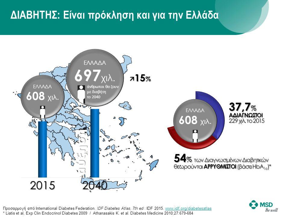 ΔΙΑΒΗΤΗΣ: Είναι πρόκληση και για την Ελλάδααύξηση 608 χιλ.