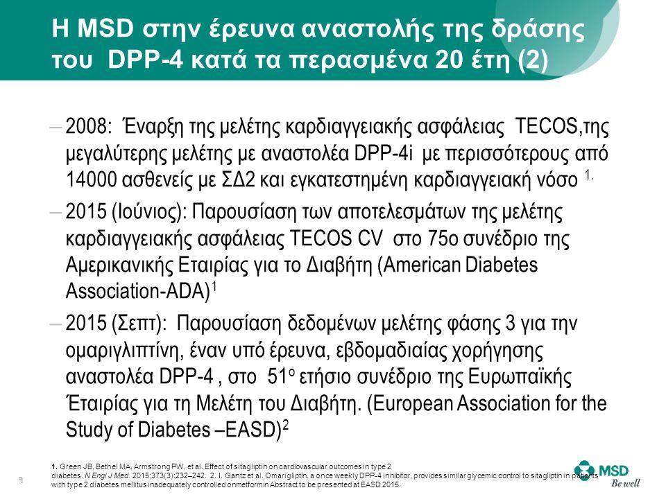 – 2008: Έναρξη της μελέτης καρδιαγγειακής ασφάλειας TECOS,της μεγαλύτερης μελέτης με αναστολέα DPP-4i με περισσότερους από 14000 ασθενείς με ΣΔ2 και εγκατεστημένη καρδιαγγειακή νόσο 1.