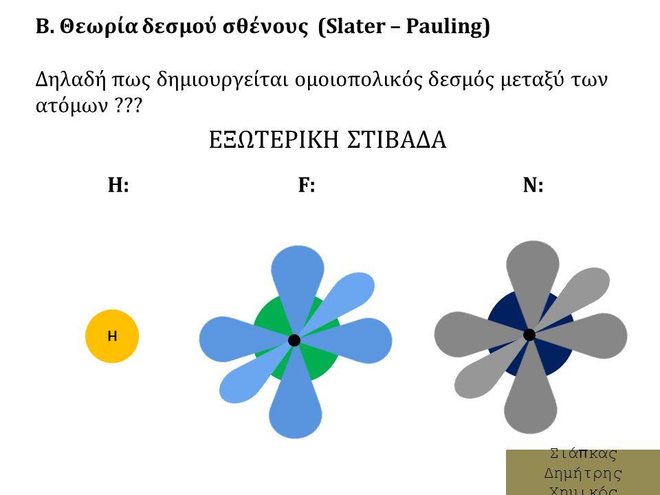 Έχουμε 2 ΕΙΔΗ ΔΕΣΜΩΝ: Ι) σ ( σίγμα) Ο σ δεσμός δημιουργείται όταν η επικάλυψη των ατομικών τροχιακών πραγματοποιείται κατά τον άξονα που συνδέει τους πυρήνες των δύο ατόμων που ενώνονται.