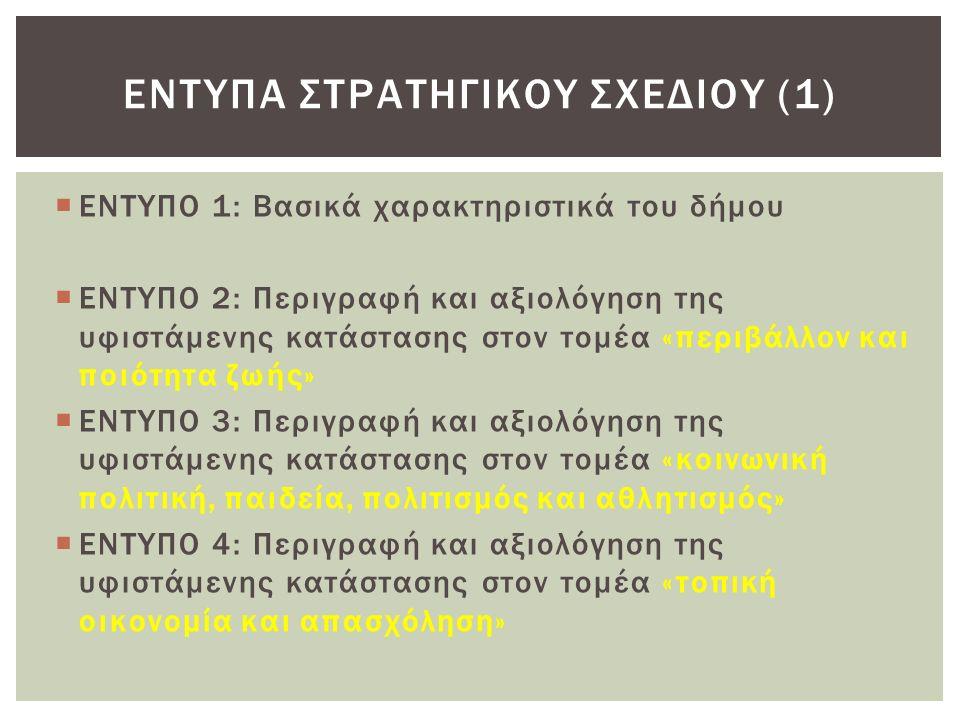  ΕΝΤΥΠΟ 1: Βασικά χαρακτηριστικά του δήμου  ΕΝΤΥΠΟ 2: Περιγραφή και αξιολόγηση της υφιστάμενης κατάστασης στον τομέα «περιβάλλον και ποιότητα ζωής»  ΕΝΤΥΠΟ 3: Περιγραφή και αξιολόγηση της υφιστάμενης κατάστασης στον τομέα «κοινωνική πολιτική, παιδεία, πολιτισμός και αθλητισμός»  ΕΝΤΥΠΟ 4: Περιγραφή και αξιολόγηση της υφιστάμενης κατάστασης στον τομέα «τοπική οικονομία και απασχόληση» ΕΝΤΥΠΑ ΣΤΡΑΤΗΓΙΚΟΥ ΣΧΕΔΙΟΥ (1)