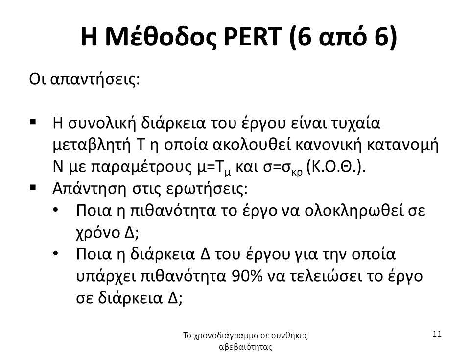 Η Μέθοδος PERT (6 από 6) Οι απαντήσεις:  Η συνολική διάρκεια του έργου είναι τυχαία μεταβλητή Τ η οποία ακολουθεί κανονική κατανομή Ν με παραμέτρους μ=Τ μ και σ=σ κρ (Κ.Ο.Θ.).