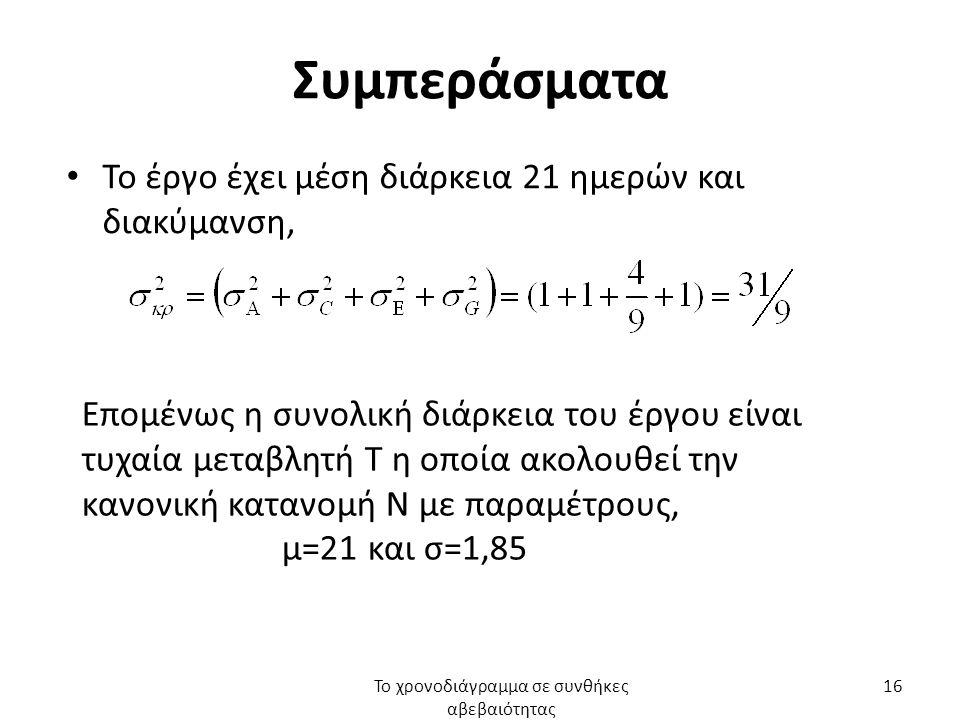 Συμπεράσματα Το έργο έχει μέση διάρκεια 21 ημερών και διακύμανση, Επομένως η συνολική διάρκεια του έργου είναι τυχαία μεταβλητή Τ η οποία ακολουθεί την κανονική κατανομή Ν με παραμέτρους, μ=21 και σ=1,85 Το χρονοδιάγραμμα σε συνθήκες αβεβαιότητας 16