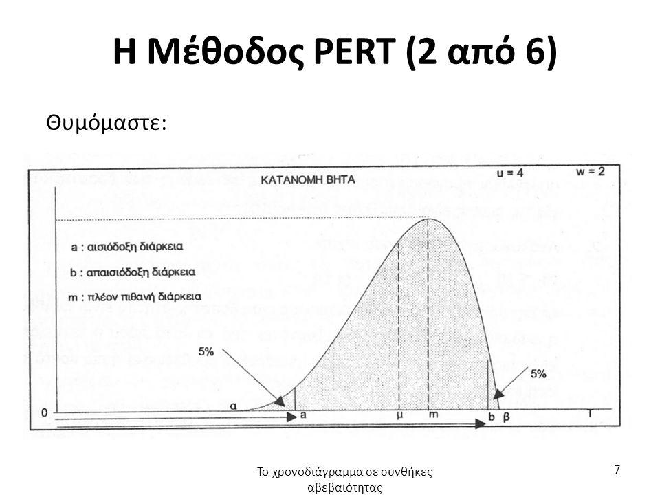Η Μέθοδος PERT (3 από 6) Υπολογισμοί:  Μέση τιμή διάρκειας δραστηριότητας  Διακύμανση διάρκειας δραστηριότητας Το χρονοδιάγραμμα σε συνθήκες αβεβαιότητας 8