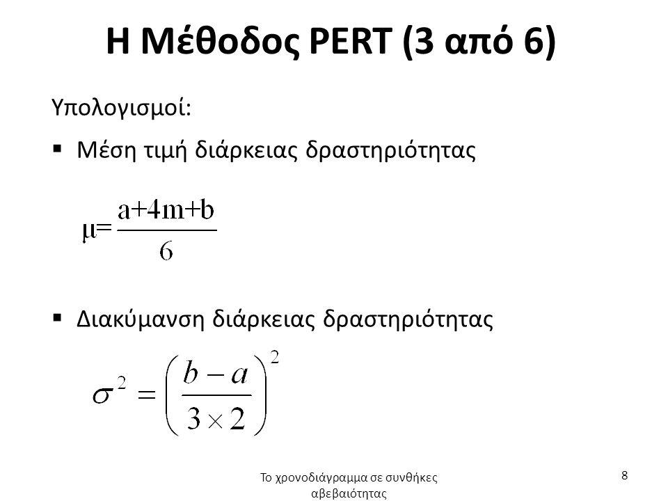 Η Μέθοδος PERT (4 από 6) Μεθοδολογία:  Υπολογισμός τιμών μ, σ 2,  Σχεδιασμός όπως στη μέθοδο CPM,  Χρησιμοποιείται η τιμή μ,  Υπολογίζεται η μέση τιμή της διάρκειας του έργου Τ μ,  Προσδιορισμός κρίσιμων δραστηριοτήτων,  Προσδιορισμός κρίσιμης διαδρομής.