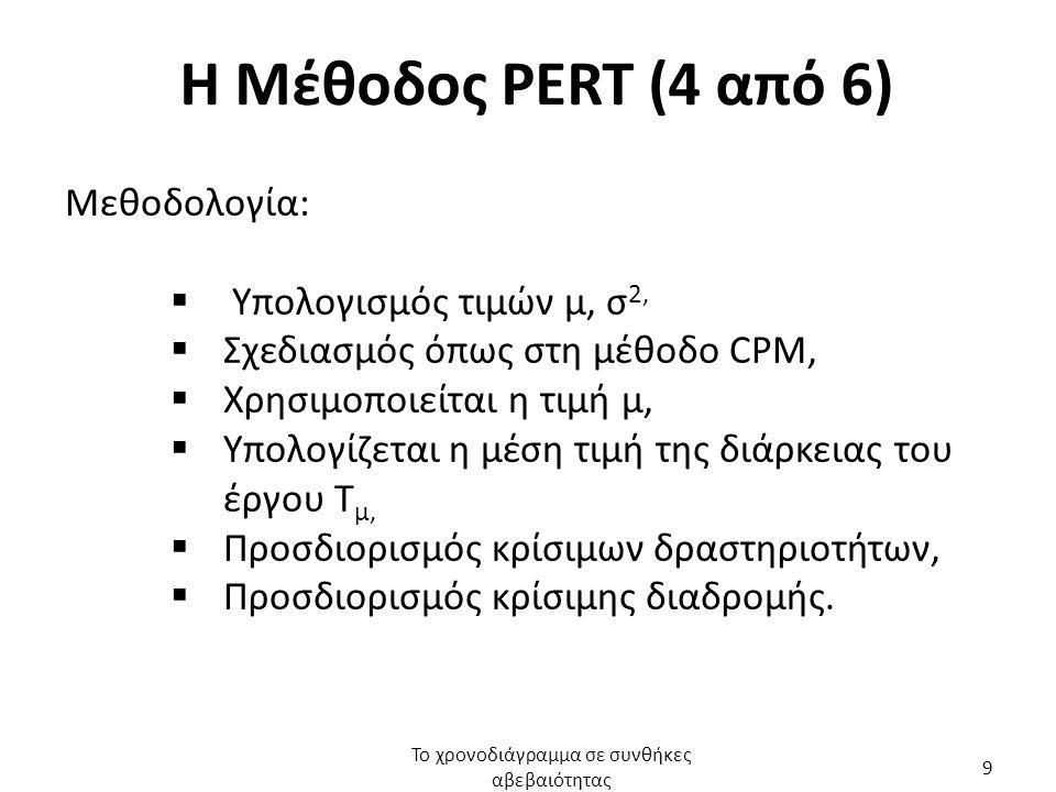 Η Μέθοδος PERT (5 από 6) Μεθοδολογία :  Υπολογίζεται η συνολική διακύμανση της κάθε κρίσιμης διαδρομής  Επιλέγεται η κρίσιμη διαδρομή με τη μεγαλύτερη συνολική διακύμανση σ 2 κρ Το χρονοδιάγραμμα σε συνθήκες αβεβαιότητας 10