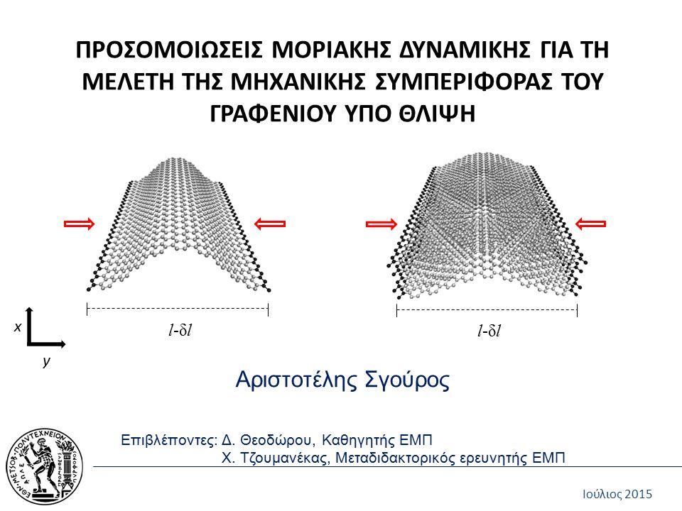 Περιεχόμενα Εισαγωγή στο γραφένιο Οι παράμετροι του συστήματος που μελετήθηκε Αποτελέσματα για απλά φύλλα γραφενίου Αποτελέσματα για πολλαπλά φύλλα γραφενίου Σύγκριση της Μοριακής δυναμικής με την γραμμική θεωρία ελαστικότητας των Euler-Bernoulli Συμπεράσματα 2