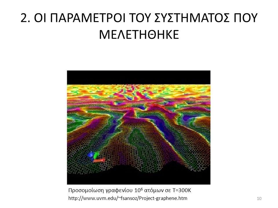 2. ΟΙ ΠΑΡΑΜΕΤΡΟΙ ΤΟΥ ΣΥΣΤΗΜΑΤΟΣ ΠΟΥ ΜΕΛΕΤΗΘΗΚΕ 10 http://www.uvm.edu/~fsansoz/Project-graphene.htm Προσομοίωση γραφενίου 10 6 ατόμων σε Τ=300K