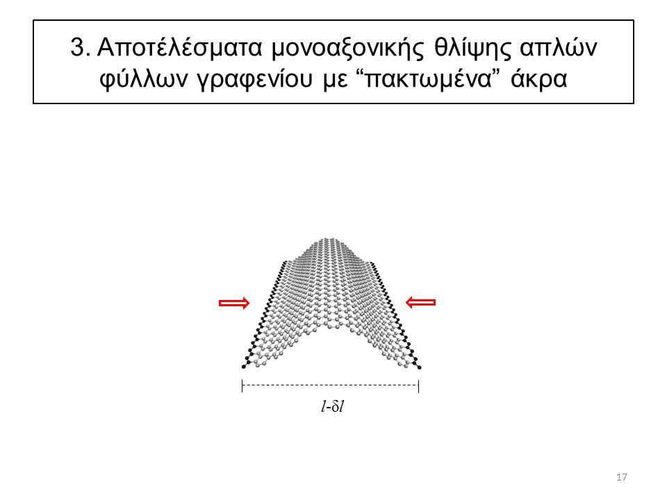 """3. Αποτέλέσματα μονοαξονικής θλίψης απλών φύλλων γραφενίου με """"πακτωμένα"""" άκρα 17 l-δll-δl"""