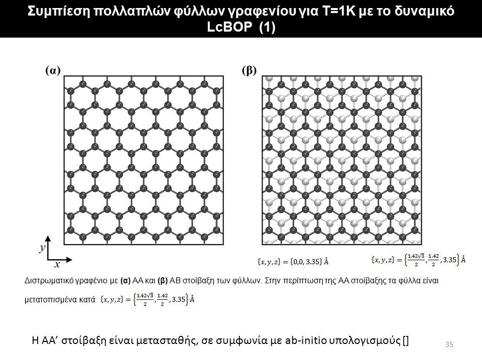 """Αποτελέσματα για φύλλα γραφενίου με """"σταθερά"""" άκρα Συμπίεση πολλαπλών φύλλων γραφενίου για T=1K με τo δυναμικό LcBOP (1) Διστρωματικό γραφένιο με (α)"""