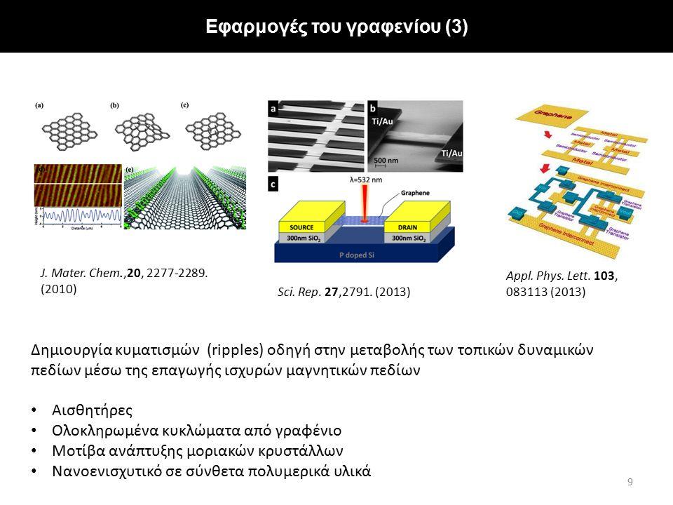 Εφαρμογές του γραφενίου (3) J. Mater. Chem.,20, 2277-2289. (2010) Αισθητήρες Ολοκληρωμένα κυκλώματα από γραφένιο Μοτίβα ανάπτυξης μοριακών κρυστάλλων
