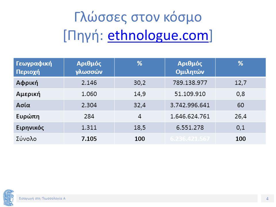 5 Εισαγωγή στη Γλωσσολογία Α Κατανομή ομιλητών και αριθμού γλωσσών