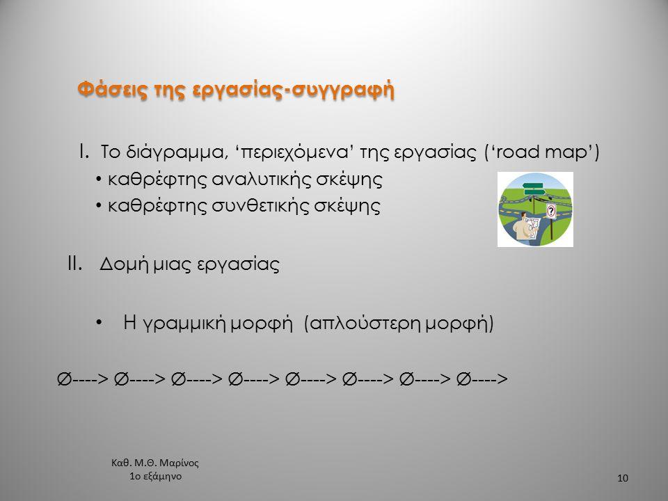 Φάσεις της εργασίας-συγγραφή Φάσεις της εργασίας-συγγραφή I.
