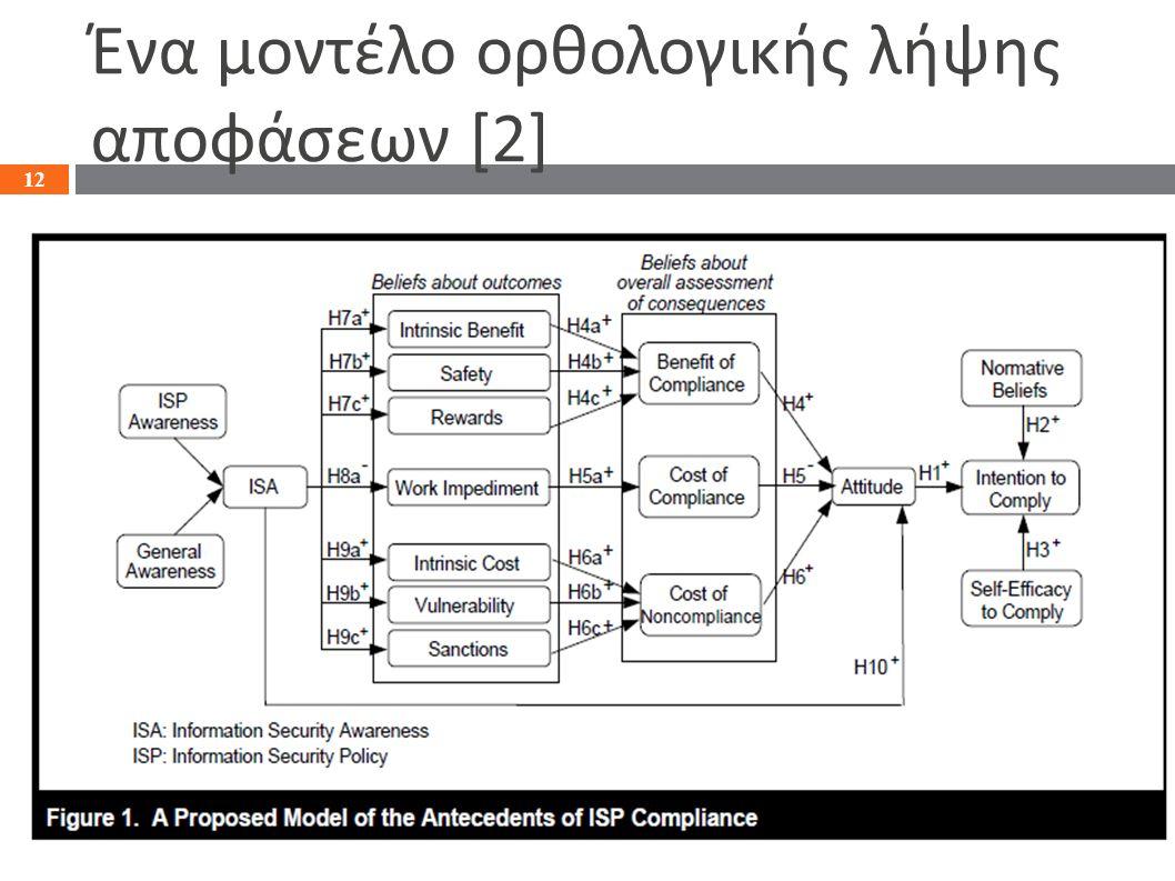 Ένα μοντέλο ορθολογικής λήψης αποφάσεων [2] 12