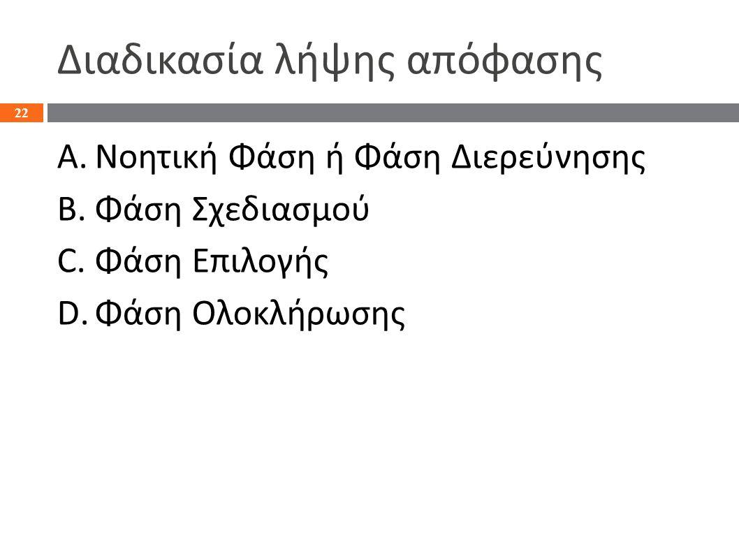 Διαδικασία λήψης απόφασης A.Νοητική Φάση ή Φάση Διερεύνησης B.Φάση Σχεδιασμού C.Φάση Επιλογής D.Φάση Ολοκλήρωσης 22