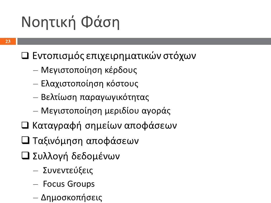 Νοητική Φάση  Εντοπισμός επιχειρηματικών στόχων – Μεγιστοποίηση κέρδους – Ελαχιστοποίηση κόστους – Βελτίωση παραγωγικότητας – Μεγιστοποίηση μεριδίου αγοράς  Καταγραφή σημείων αποφάσεων  Ταξινόμηση αποφάσεων  Συλλογή δεδομένων – Συνεντεύξεις – Focus Groups – Δημοσκοπήσεις 23
