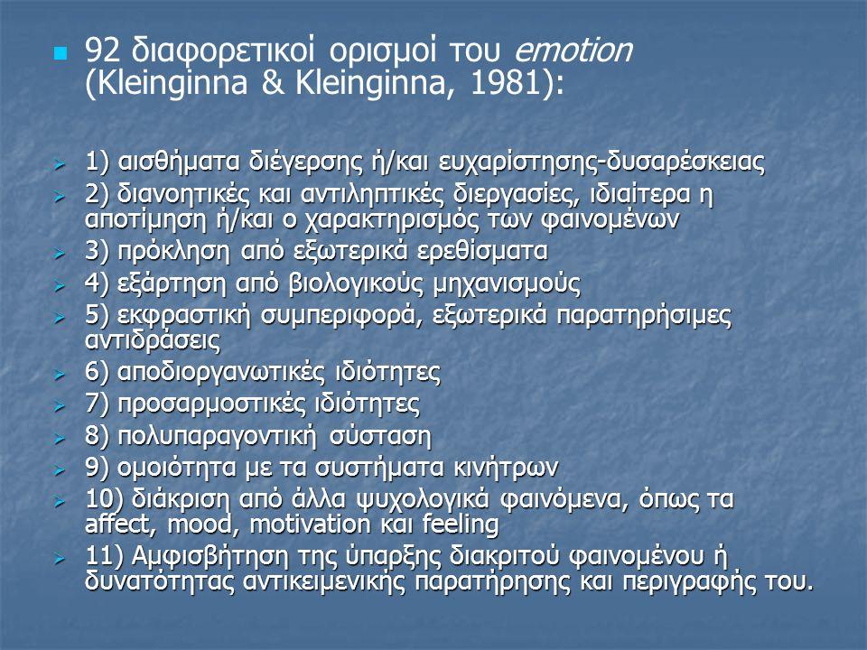 92 διαφορετικοί ορισμοί του emotion (Kleinginna & Kleinginna, 1981):  1) αισθήματα διέγερσης ή/και ευχαρίστησης-δυσαρέσκειας  2) διανοητικές και αντιληπτικές διεργασίες, ιδιαίτερα η αποτίμηση ή/και ο χαρακτηρισμός των φαινομένων  3) πρόκληση από εξωτερικά ερεθίσματα  4) εξάρτηση από βιολογικούς μηχανισμούς  5) εκφραστική συμπεριφορά, εξωτερικά παρατηρήσιμες αντιδράσεις  6) αποδιοργανωτικές ιδιότητες  7) προσαρμοστικές ιδιότητες  8) πολυπαραγοντική σύσταση  9) ομοιότητα με τα συστήματα κινήτρων  10) διάκριση από άλλα ψυχολογικά φαινόμενα, όπως τα affect, mood, motivation και feeling  11) Αμφισβήτηση της ύπαρξης διακριτού φαινομένου ή δυνατότητας αντικειμενικής παρατήρησης και περιγραφής του.