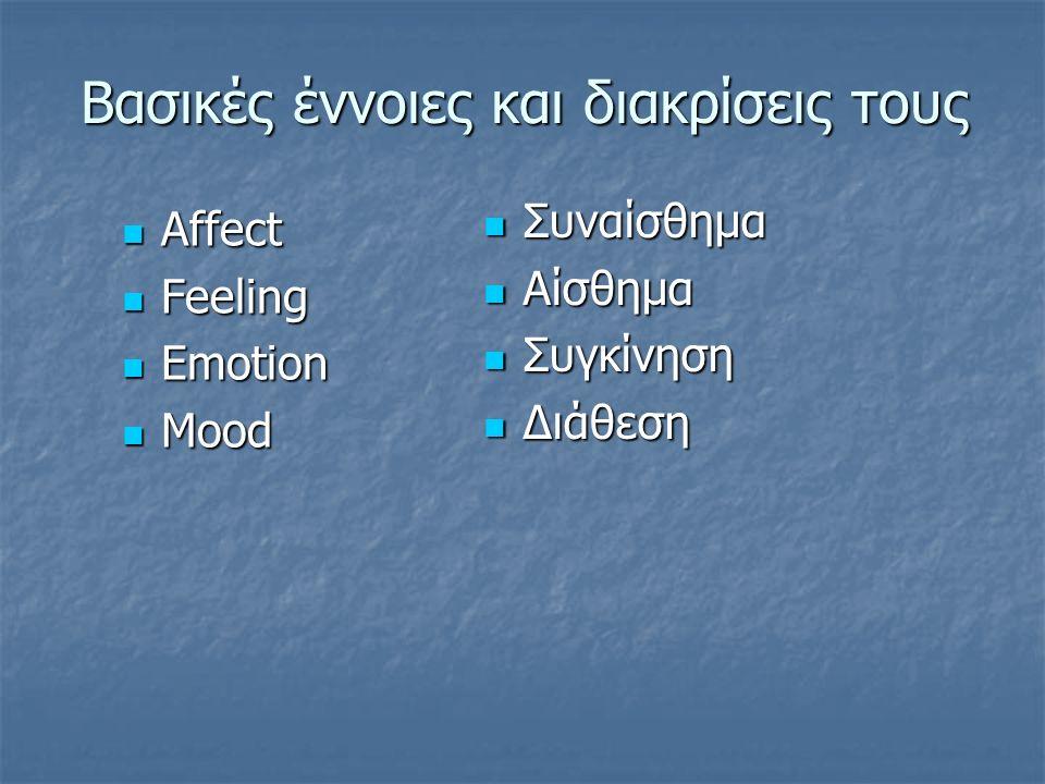 Βασικές έννοιες και διακρίσεις τους Affect Affect Feeling Feeling Emotion Emotion Mood Mood Συναίσθημα Συναίσθημα Αίσθημα Αίσθημα Συγκίνηση Συγκίνηση Διάθεση Διάθεση