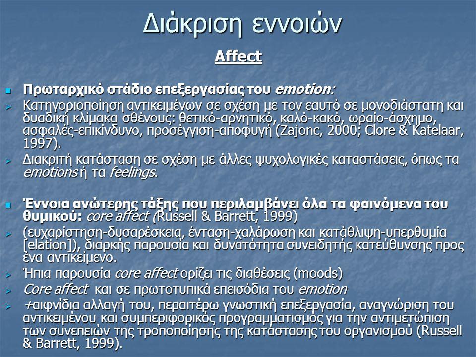 Διάκριση εννοιών Affect Πρωταρχικό στάδιο επεξεργασίας του emotion: Πρωταρχικό στάδιο επεξεργασίας του emotion:  Κατηγοριοποίηση αντικειμένων σε σχέση με τον εαυτό σε μονοδιάστατη και δυαδική κλίμακα σθένους: θετικό-αρνητικό, καλό-κακό, ωραίο-άσχημο, ασφαλές-επικίνδυνο, προσέγγιση-αποφυγή (Zajonc, 2000; Clore & Katelaar, 1997).