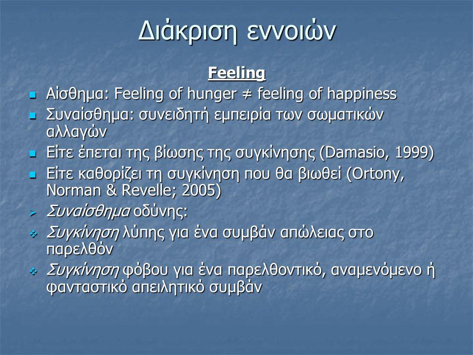 Διάκριση εννοιών Feeling Αίσθημα: Feeling of hunger ≠ feeling of happiness Αίσθημα: Feeling of hunger ≠ feeling of happiness Συναίσθημα: συνειδητή εμπειρία των σωματικών αλλαγών Συναίσθημα: συνειδητή εμπειρία των σωματικών αλλαγών Είτε έπεται της βίωσης της συγκίνησης (Damasio, 1999) Είτε έπεται της βίωσης της συγκίνησης (Damasio, 1999) Είτε καθορίζει τη συγκίνηση που θα βιωθεί (Ortony, Norman & Revelle; 2005) Είτε καθορίζει τη συγκίνηση που θα βιωθεί (Ortony, Norman & Revelle; 2005)  Συναίσθημα οδύνης:  Συγκίνηση λύπης για ένα συμβάν απώλειας στο παρελθόν  Συγκίνηση φόβου για ένα παρελθοντικό, αναμενόμενο ή φανταστικό απειλητικό συμβάν