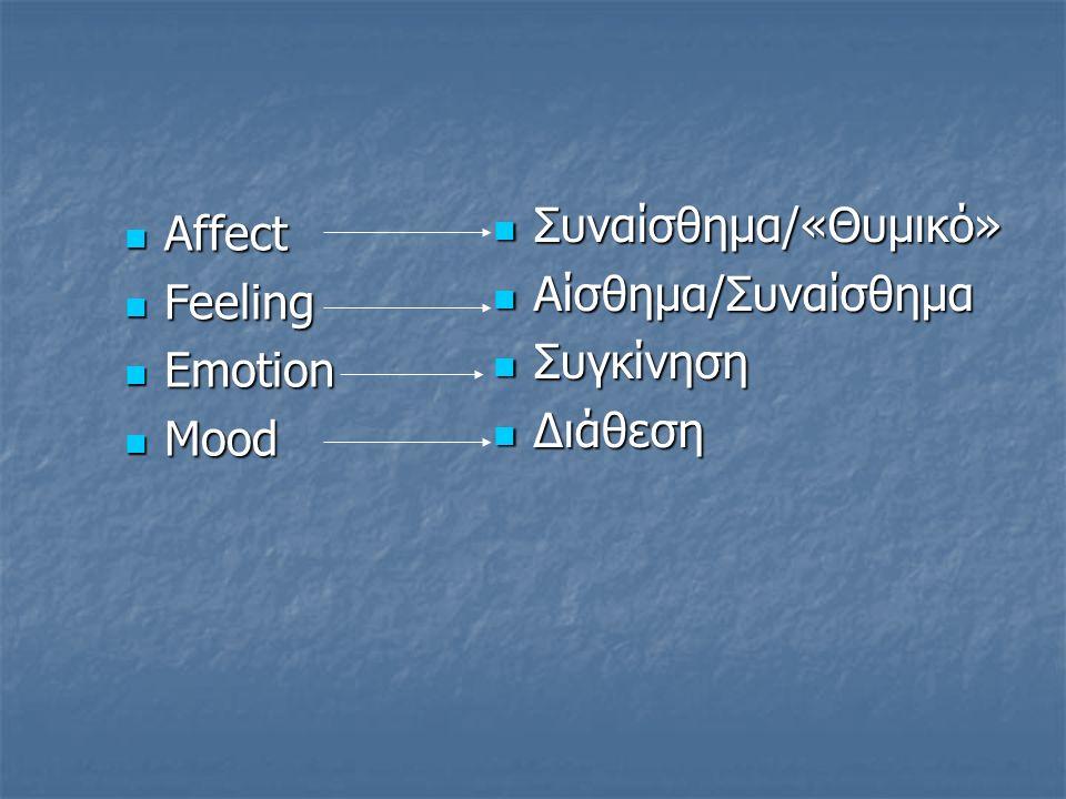 Affect Affect Feeling Feeling Emotion Emotion Mood Mood Συναίσθημα/«Θυμικό» Συναίσθημα/«Θυμικό» Αίσθημα/Συναίσθημα Αίσθημα/Συναίσθημα Συγκίνηση Συγκίνηση Διάθεση Διάθεση