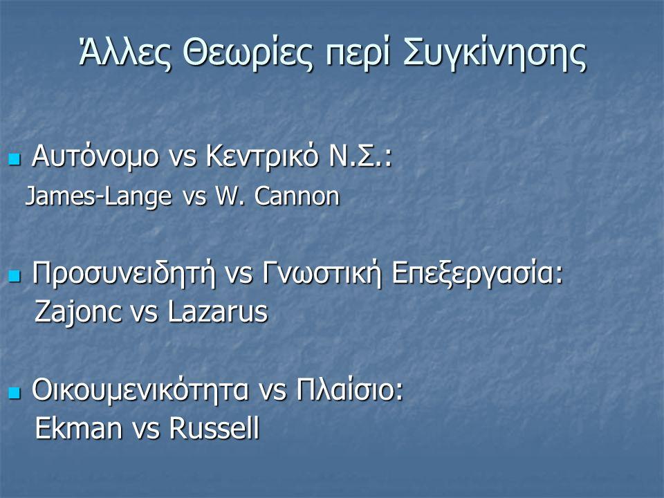 Άλλες Θεωρίες περί Συγκίνησης Αυτόνομο vs Κεντρικό Ν.Σ.: Αυτόνομο vs Κεντρικό Ν.Σ.: James-Lange vs W.