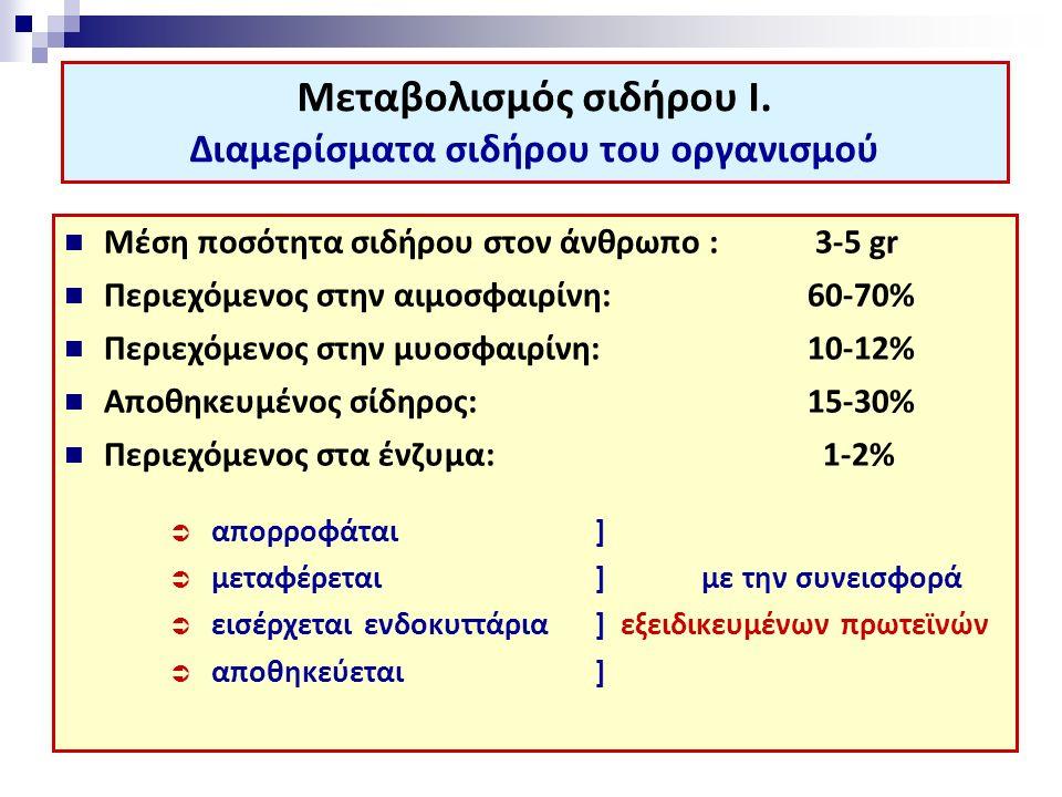 Μεταβολισμός σιδήρου Ι. Διαμερίσματα σιδήρου του οργανισμού Μέση ποσότητα σιδήρου στον άνθρωπο : 3-5 gr Περιεχόμενος στην αιμοσφαιρίνη:60-70% Περιεχόμ