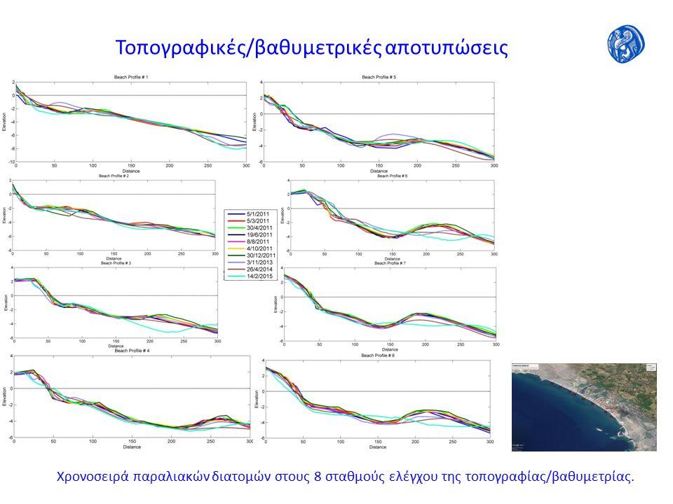 Χρονοσειρά παραλιακών διατομών στους 8 σταθμούς ελέγχου της τοπογραφίας/βαθυμετρίας.
