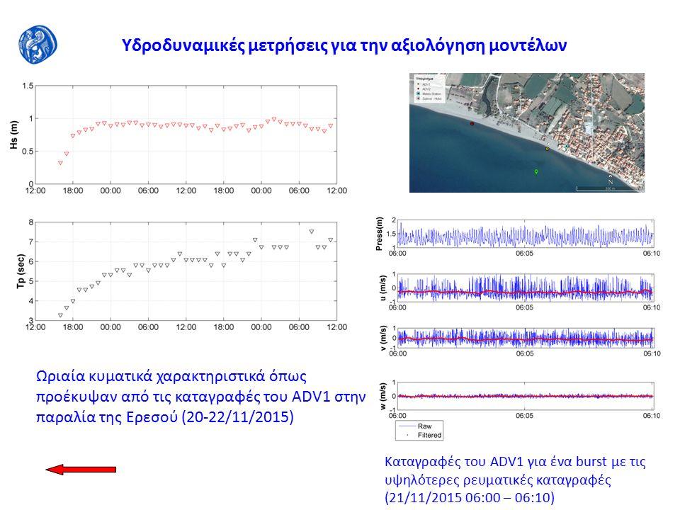 Ωριαία κυματικά χαρακτηριστικά όπως προέκυψαν από τις καταγραφές του ADV1 στην παραλία της Ερεσού (20-22/11/2015) Υδροδυναμικές μετρήσεις για την αξιολόγηση μοντέλων Καταγραφές του ADV1 για ένα burst με τις υψηλότερες ρευματικές καταγραφές (21/11/2015 06:00 – 06:10)