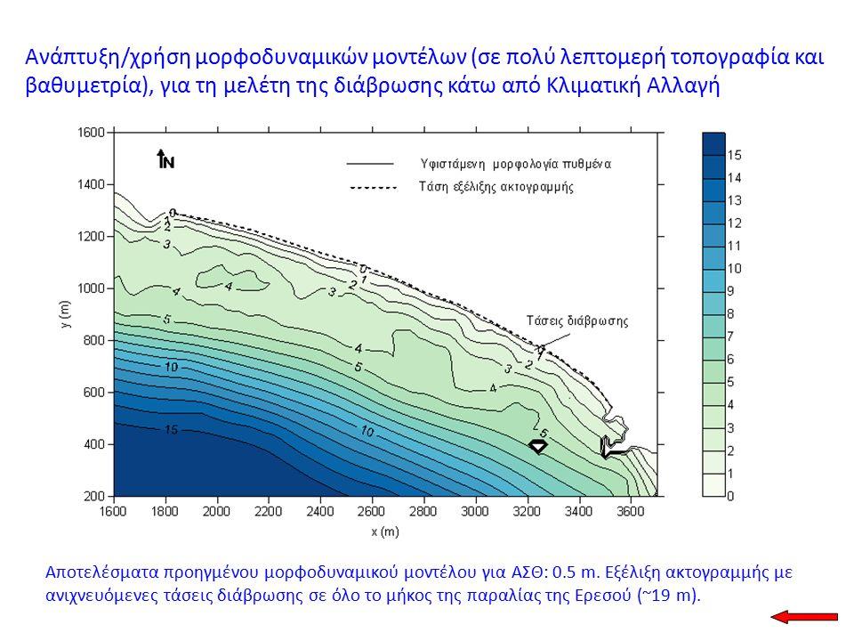 Αποτελέσματα προηγμένου μορφοδυναμικού μοντέλου για ΑΣΘ: 0.5 m.