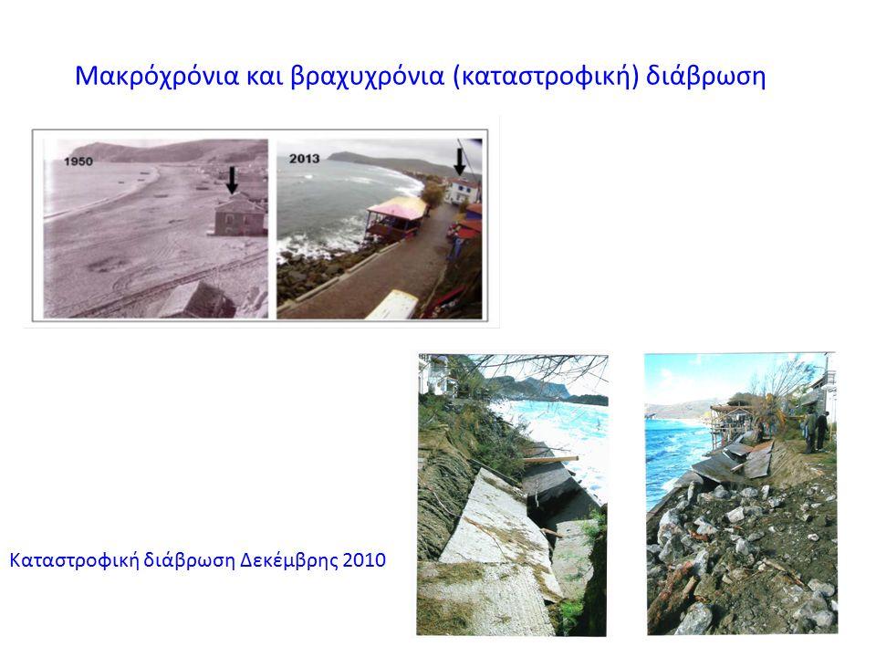 Καταστροφική διάβρωση Δεκέμβρης 2010 Μακρόχρόνια και βραχυχρόνια (καταστροφική) διάβρωση
