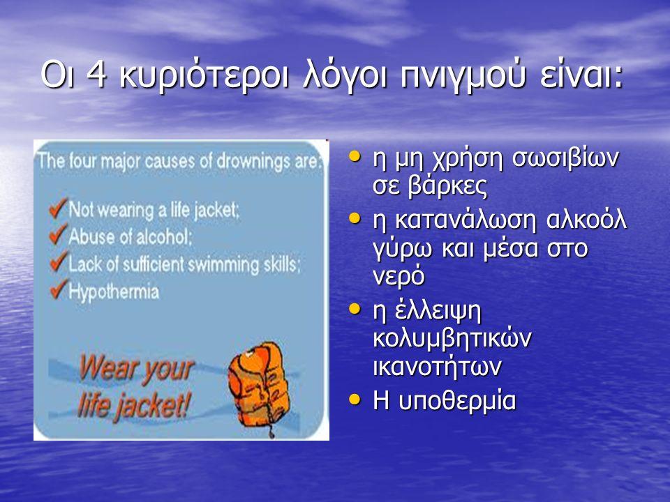 Οι 4 κυριότεροι λόγοι πνιγμού είναι: η μη χρήση σωσιβίων σε βάρκες η μη χρήση σωσιβίων σε βάρκες η κατανάλωση αλκοόλ γύρω και μέσα στο νερό η κατανάλω