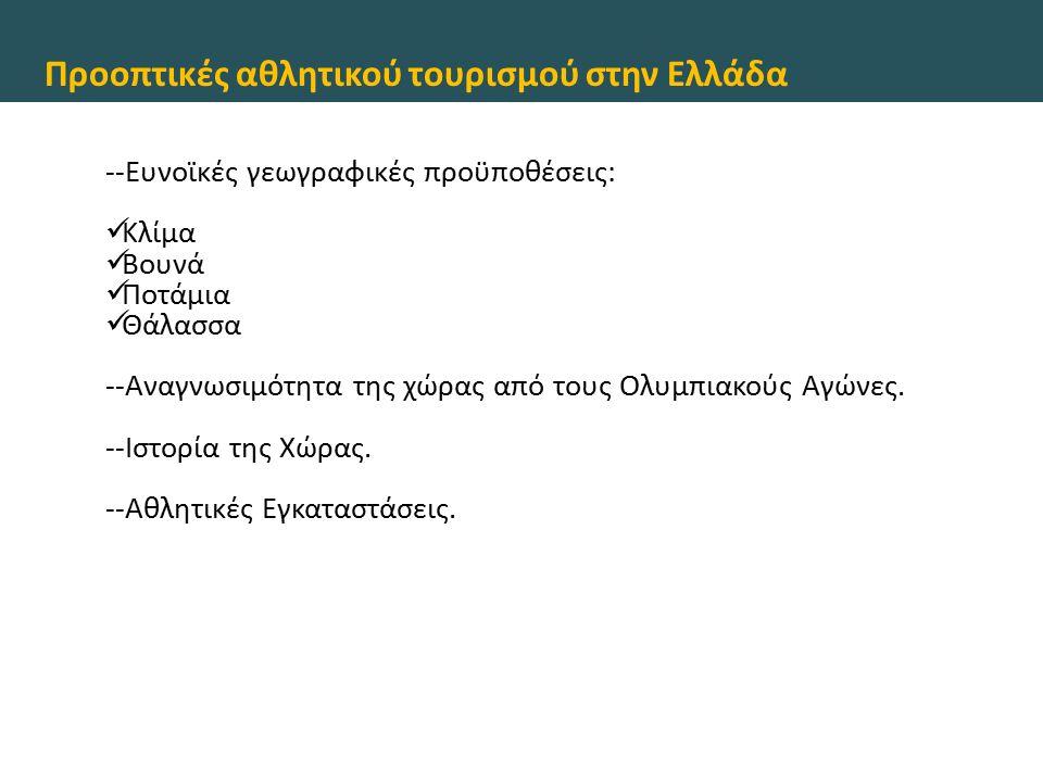 Προοπτικές αθλητικού τουρισμού στην Ελλάδα --Ευνοϊκές γεωγραφικές προϋποθέσεις: Κλίμα Βουνά Ποτάμια Θάλασσα --Αναγνωσιμότητα της χώρας από τους Ολυμπι