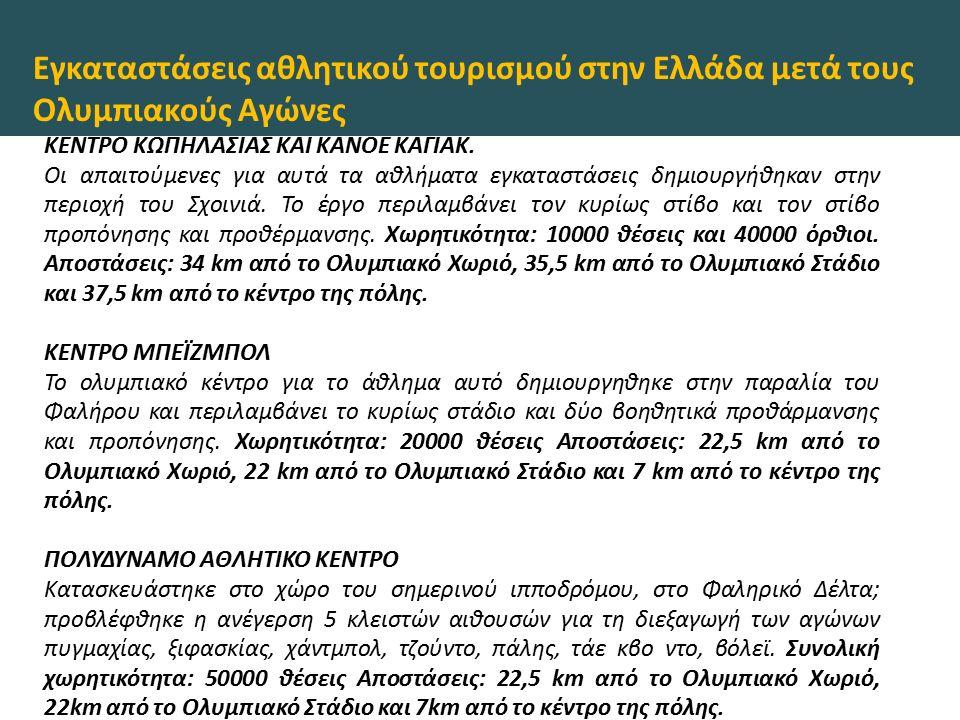 Εγκαταστάσεις αθλητικού τουρισμού στην Ελλάδα μετά τους Ολυμπιακούς Αγώνες ΚΕΝΤΡΟ ΚΩΠΗΛΑΣΙΑΣ ΚΑΙ ΚΑΝΟΕ ΚΑΓΙΑΚ. Οι απαιτούμενες για αυτά τα αθλήματα εγ
