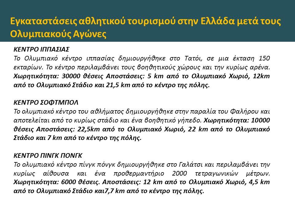 Εγκαταστάσεις αθλητικού τουρισμού στην Ελλάδα μετά τους Ολυμπιακούς Αγώνες ΚΕΝΤΡΟ ΙΠΠΑΣΙΑΣ Το Ολυμπιακό κέντρο ιππασίας δημιουργήθηκε στο Τατόι, σε μι
