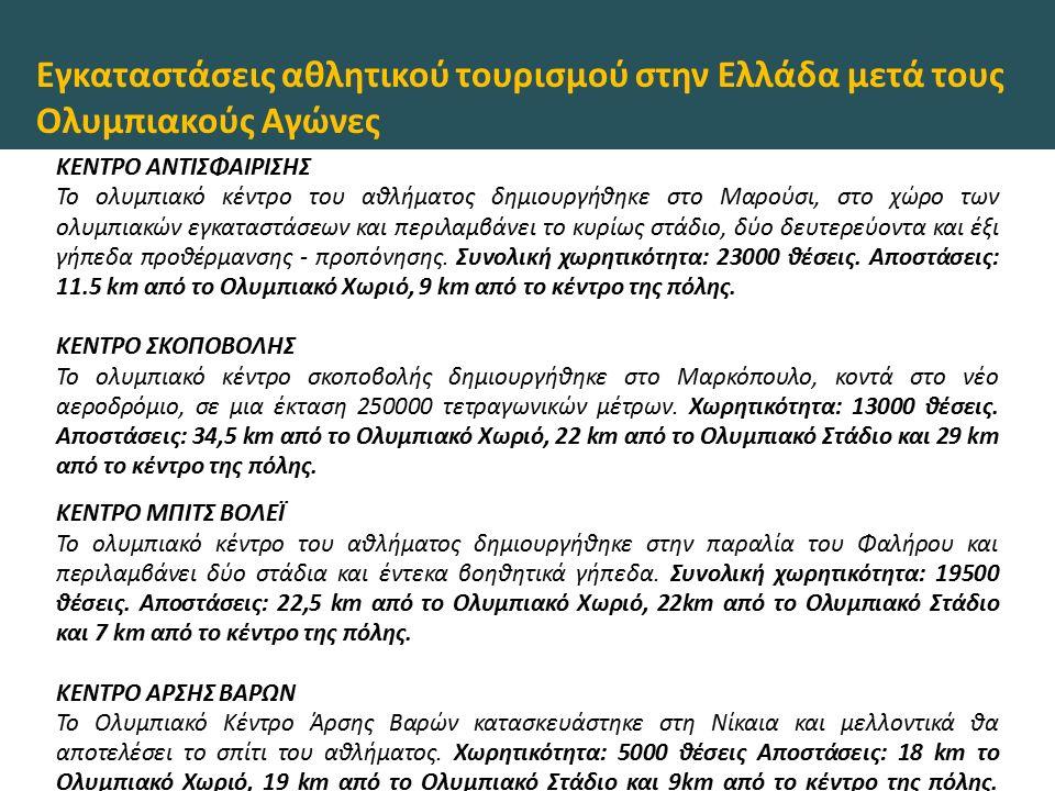 Εγκαταστάσεις αθλητικού τουρισμού στην Ελλάδα μετά τους Ολυμπιακούς Αγώνες ΚΕΝΤΡΟ ΑΝΤΙΣΦΑΙΡΙΣΗΣ Το ολυμπιακό κέντρο του αθλήματος δημιουργήθηκε στο Μα