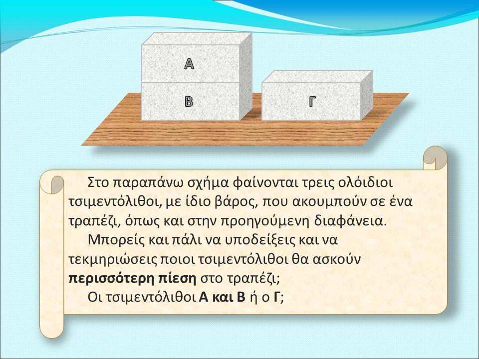 Στο παραπάνω σχήμα φαίνονται τρεις ολόιδιοι τσιμεντόλιθοι, με ίδιο βάρος, που ακουμπούν σε ένα τραπέζι, όπως και στην προηγούμενη διαφάνεια.