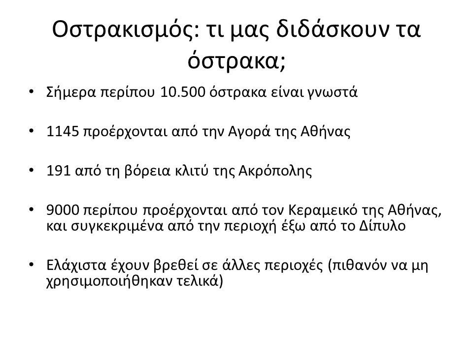 Οστρακισμός: τι μας διδάσκουν τα όστρακα; Σήμερα περίπου 10.500 όστρακα είναι γνωστά 1145 προέρχονται από την Αγορά της Αθήνας 191 από τη βόρεια κλιτύ