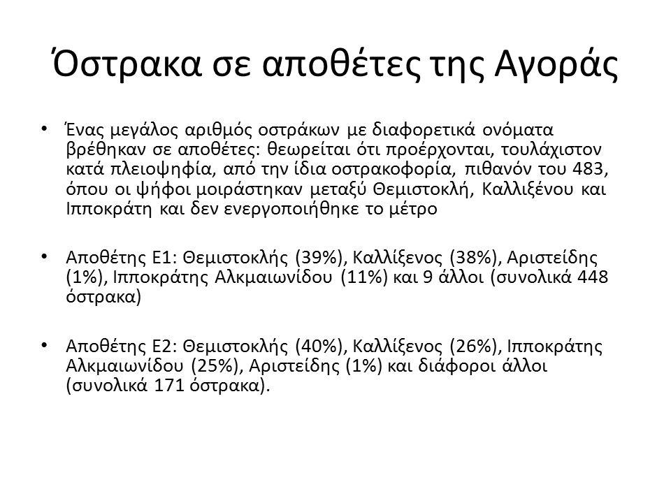 Όστρακα σε αποθέτες της Αγοράς Ένας μεγάλος αριθμός οστράκων με διαφορετικά ονόματα βρέθηκαν σε αποθέτες: θεωρείται ότι προέρχονται, τουλάχιστον κατά
