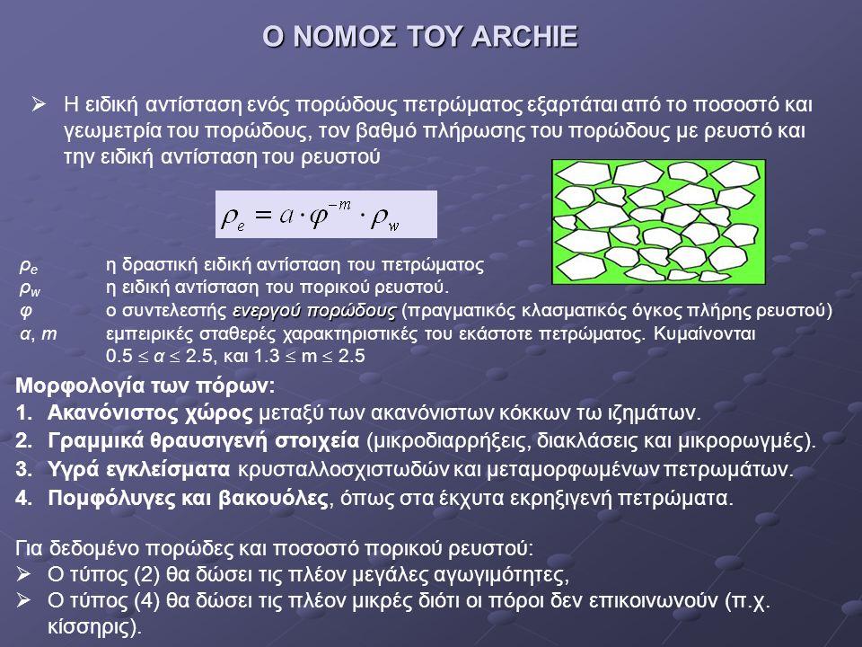 Ο ΝΟΜΟΣ ΤΟΥ ΑRCHIE  Η ειδική αντίσταση ενός πορώδους πετρώματος εξαρτάται από το ποσοστό και γεωμετρία του πορώδους, τον βαθμό πλήρωσης του πορώδους