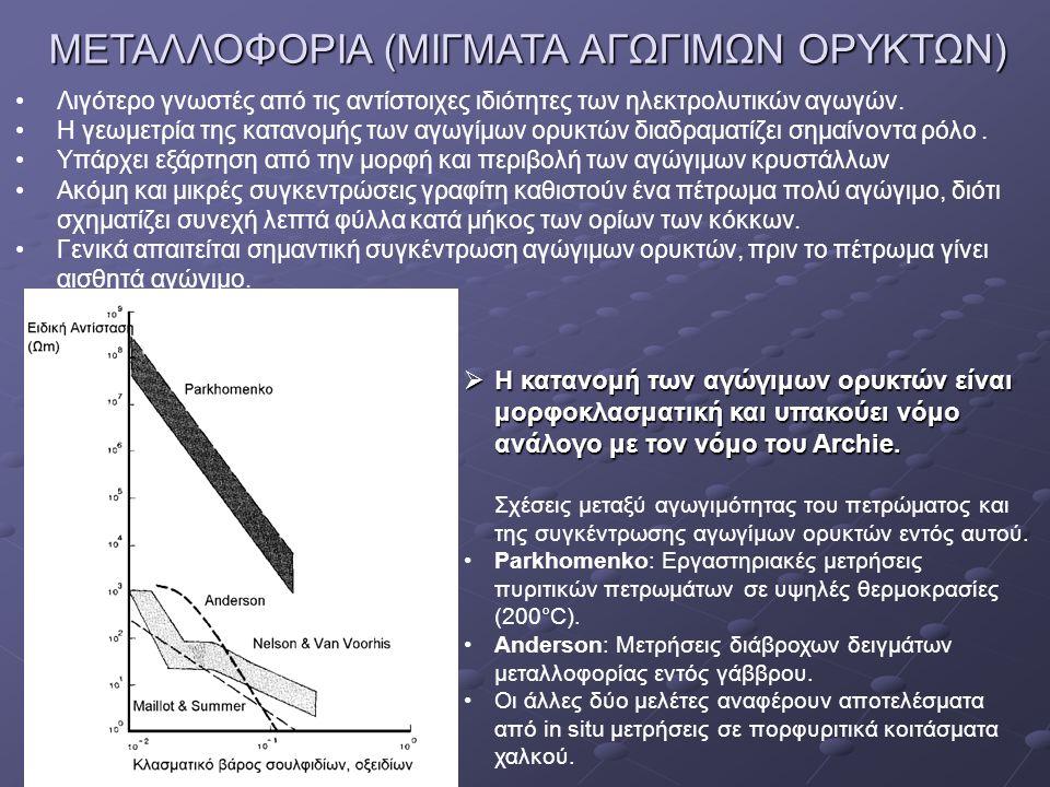 ΜΕΤΑΛΛΟΦΟΡΙΑ (ΜΙΓΜΑΤΑ ΑΓΩΓΙΜΩΝ ΟΡΥΚΤΩΝ) Λιγότερο γνωστές από τις αντίστοιχες ιδιότητες των ηλεκτρολυτικών αγωγών. Η γεωμετρία της κατανομής των αγωγίμ