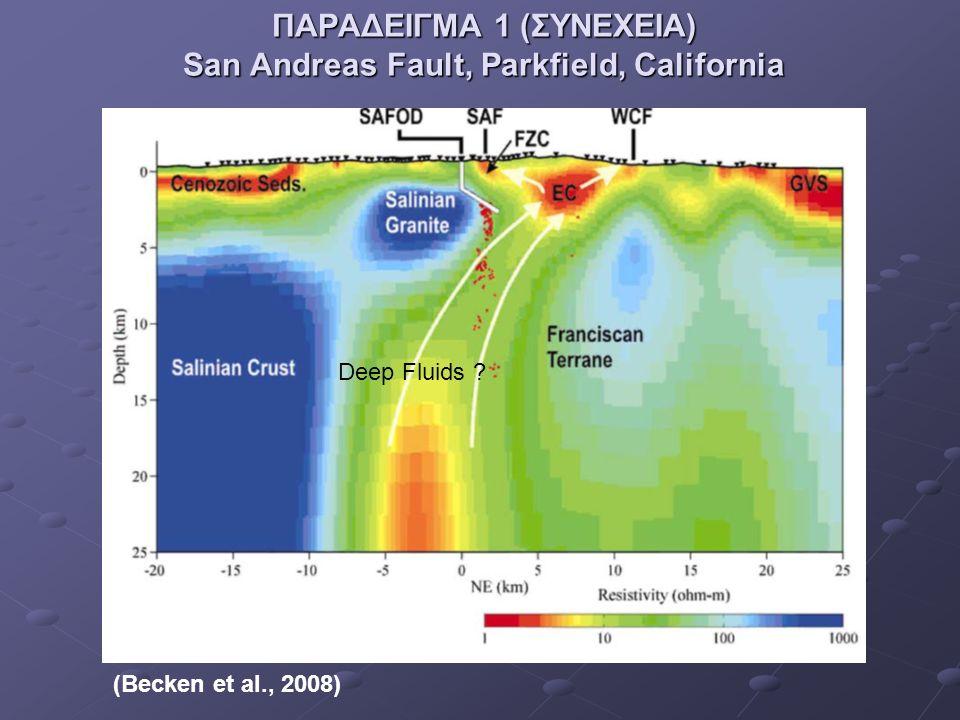 ΠΑΡΑΔΕΙΓΜΑ 1 (ΣΥΝΕΧΕΙΑ) San Andreas Fault, Parkfield, California (Becken et al., 2008) Deep Fluids ?
