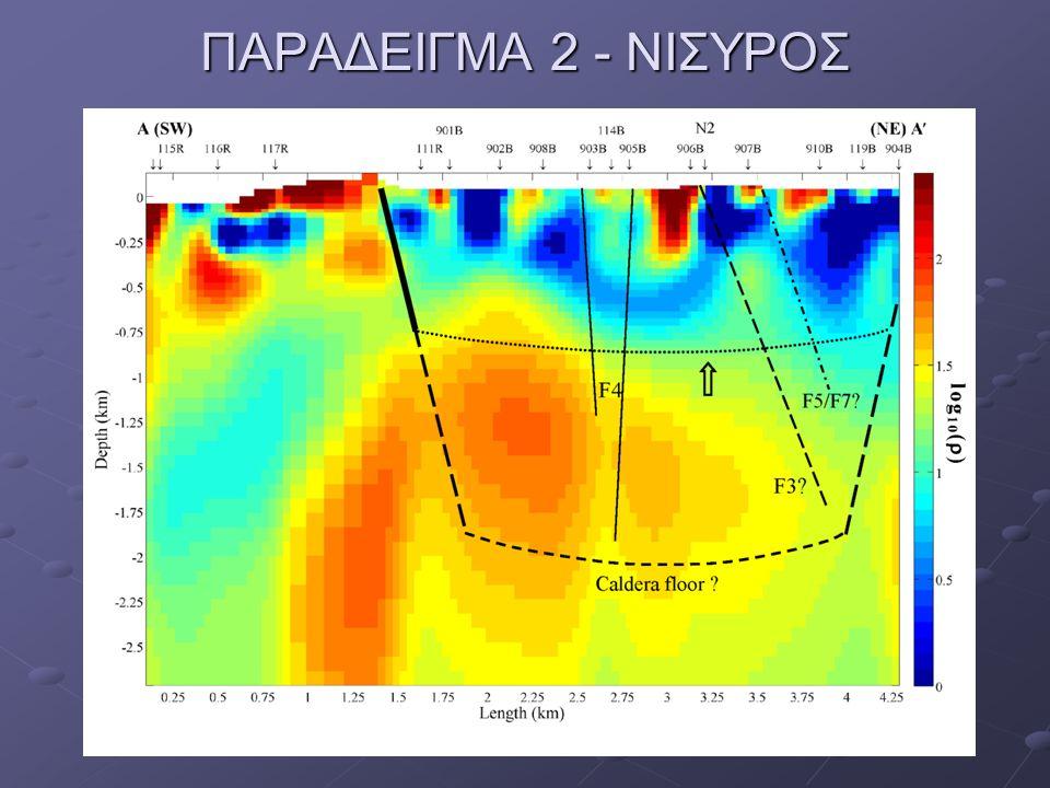 ΠΑΡΑΔΕΙΓΜΑ 2 - ΝΙΣΥΡΟΣ