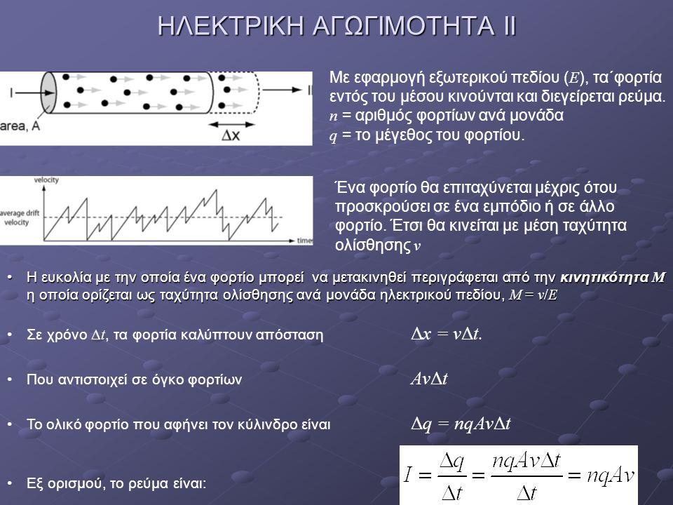 ΗΛΕΚΤΡΙΚΗ ΑΓΩΓΙΜΟΤΗΤΑ ΙΙ Με εφαρμογή εξωτερικού πεδίου ( Ε ), τα΄φορτία εντός του μέσου κινούνται και διεγείρεται ρεύμα. n = αριθμός φορτίων ανά μονάδ