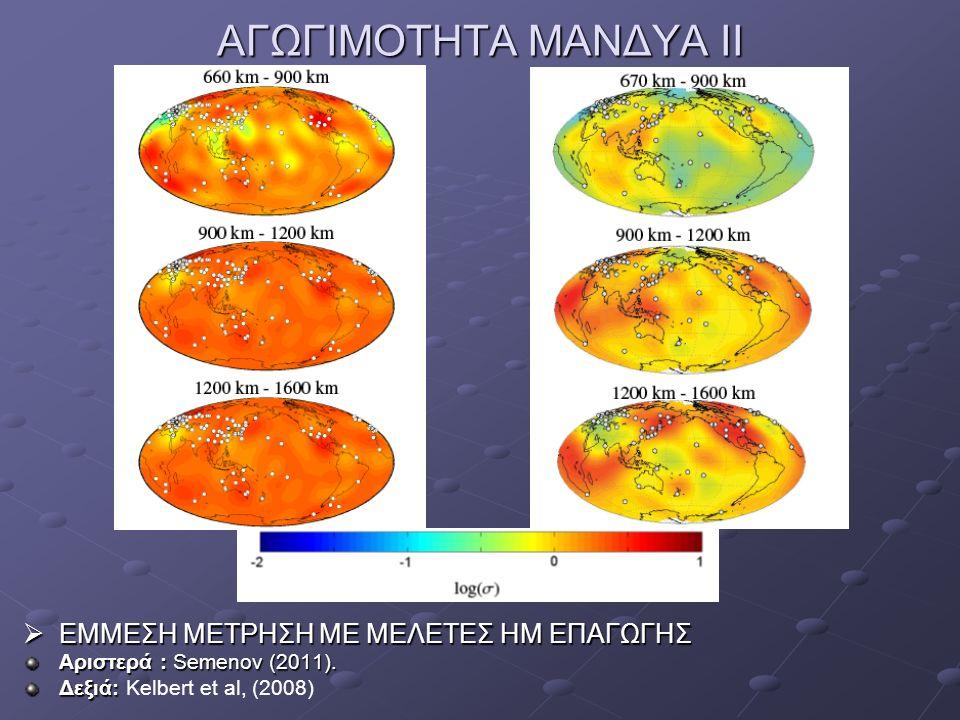 ΑΓΩΓΙΜΟΤΗΤΑ ΜΑΝΔΥΑ ΙI  ΕΜΜΕΣΗ ΜΕΤΡΗΣΗ ΜΕ ΜΕΛΕΤΕΣ ΗΜ ΕΠΑΓΩΓΗΣ Αριστερά : Semenov (2011). Δεξιά: Δεξιά: Kelbert et al, (2008)