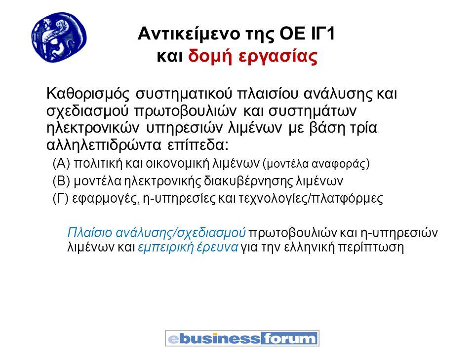 Αντικείμενο της OE ΙΓ1 και δομή εργασίας Kαθορισμός συστηματικού πλαισίου ανάλυσης και σχεδιασμού πρωτοβουλιών και συστημάτων ηλεκτρονικών υπηρεσιών λιμένων με βάση τρία αλληλεπιδρώντα επίπεδα: (Α) πολιτική και οικονομική λιμένων ( μοντέλα αναφοράς ) (Β) μοντέλα ηλεκτρονικής διακυβέρνησης λιμένων (Γ) εφαρμογές, η-υπηρεσίες και τεχνολογίες/πλατφόρμες Πλαίσιο ανάλυσης/σχεδιασμού πρωτοβουλιών και η-υπηρεσιών λιμένων και εμπειρική έρευνα για την ελληνική περίπτωση